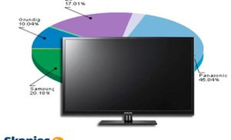 Ranking telewizorów plazmowych - grudzień 2011