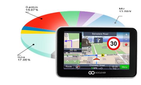 Ranking nawigacji samochodowych - czerwiec 2011