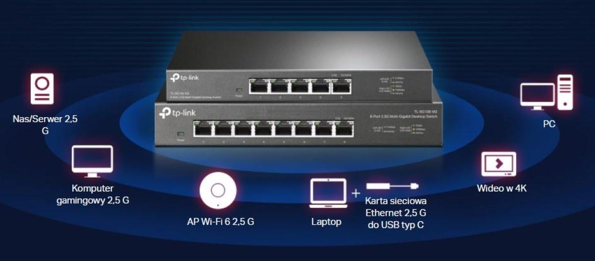 Potencjalne zastosowania switcha SG105