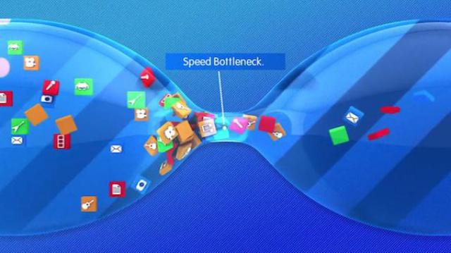 buttleneck