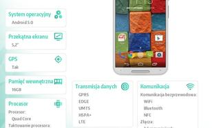 Motorola Moto X 2nd. Gen 16GB Bamboo White