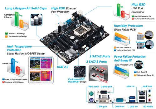 Gigabyte GA-H81M-S2PV s1150 H81 2DDR3 USB3 mATX