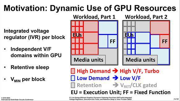 Karta Intela to jedynie (działający) prototyp.