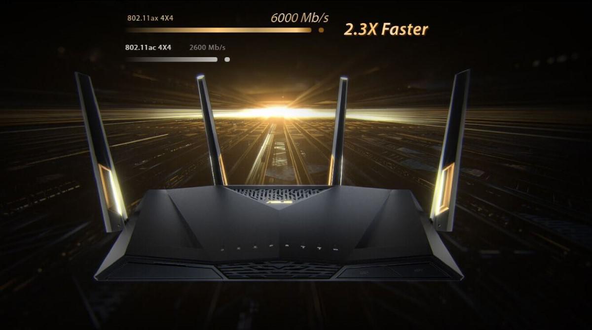 Prędkość routera AX od Asusa