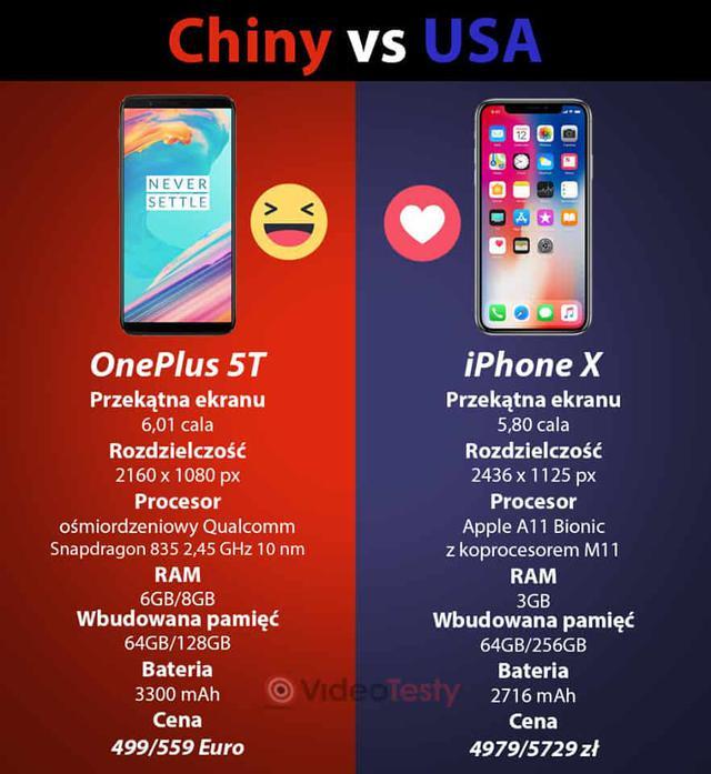 Porównanie Dwóch Najlepszych Smartfonów na Rynku