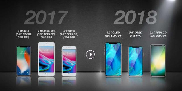 iphone na 2018 (zrodlo: kgi securities)