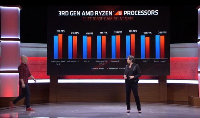 Intel czy AMD w grach esportowych?