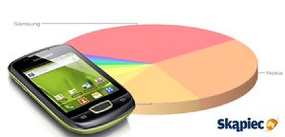 Ranking telefonów komórkowych - lipiec 2013