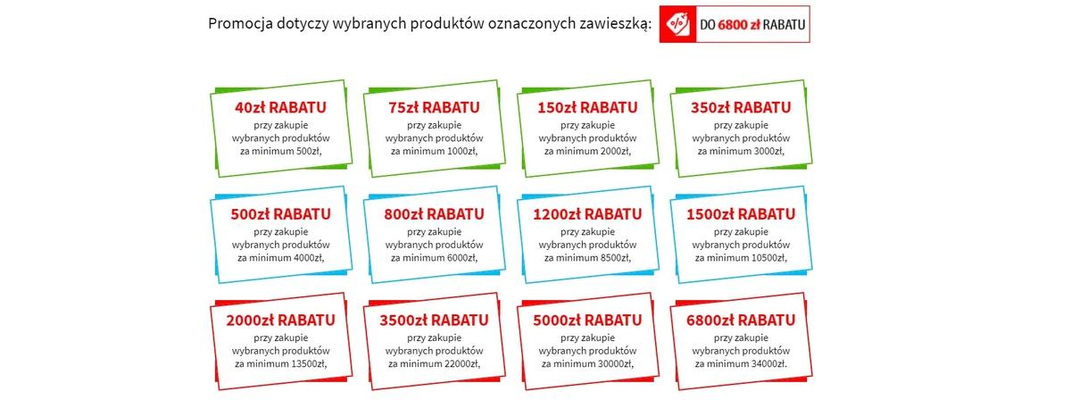 Do 6800 zł rabatu na elektronikę uzyskacie, wybierając kilka produktów