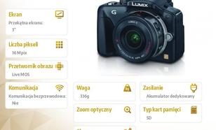 Panasonic Lumix DMC-SZ DMC-G3X + 14-42 mm