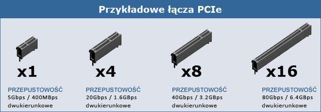 Plextor_M6e_w_slocie