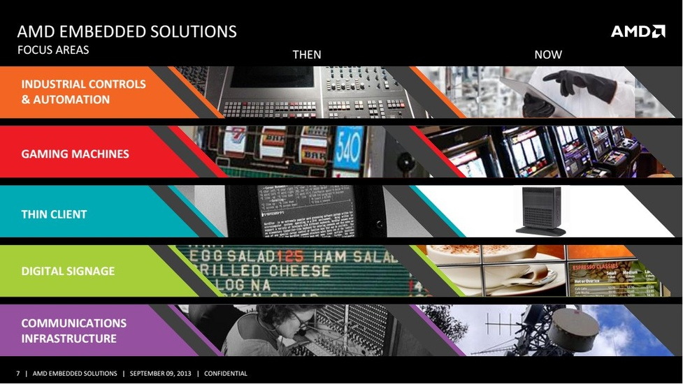 Firma AMD przedstawia szczegóły planu wprowadzania nowych produktów dla rozwiązań wbudowanych