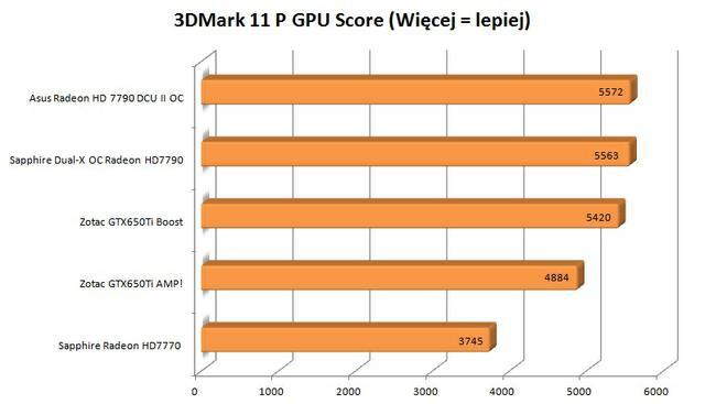 Zotac GTX650Ti Boost 3DMark 11