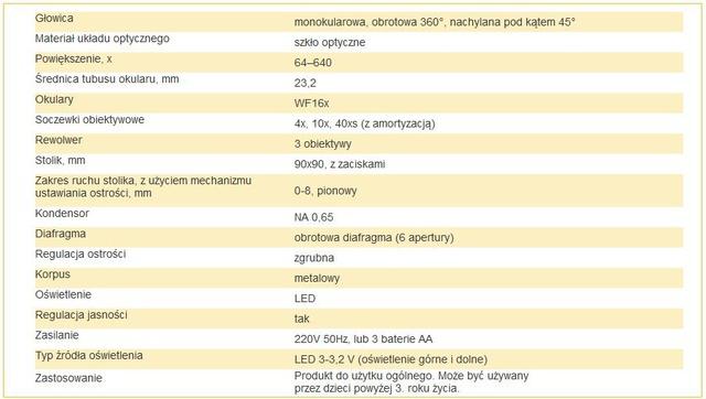 Mikroskop Levenhuk Rainbow 2L Plus