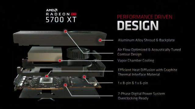 RX 5700 XT  - chłodzenie