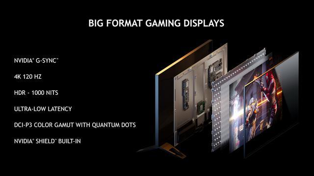 Nvidia BFGD - funkcje