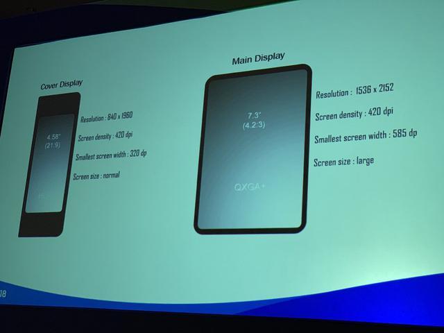 Zdjęcie z konferencji deweloperów zdradza wymiary ekranu
