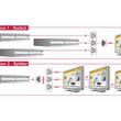 DELOCK Przełącznik/Splitter na 3 Urządzenia (3xHDMI) Dwukierunkowy