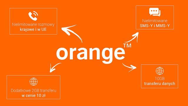 Orange ABO