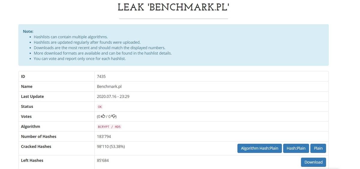 Wyciek ze strony benchmark.pl zarejestrowano jeszcze w lipcu
