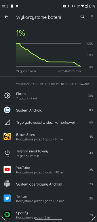 Motorola Moto g60s - czas pracy na baterii bliski 8 godzin