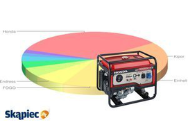 Ranking agregatów prądotwórczych - czerwiec 2012
