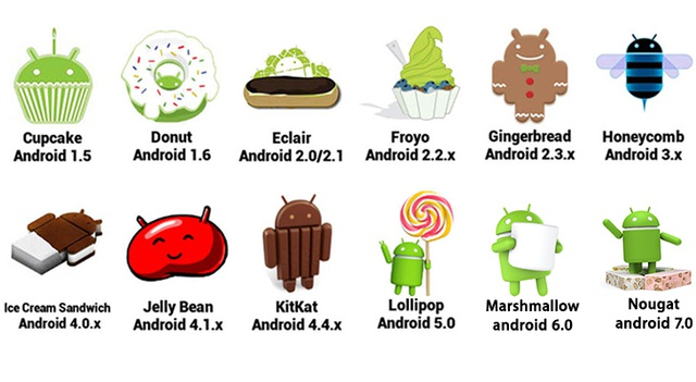 wersje androida