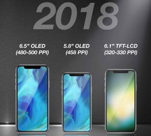 Wizja Nowej Serii iPhone 2018