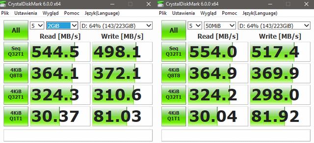 TOP 5 Dysków SSD - GOODRAM IRDM Pro Prędkość Zapisu i Odczytu
