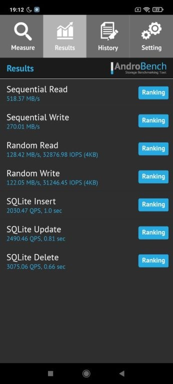 Androbench dla Redmi Note 10 Pro