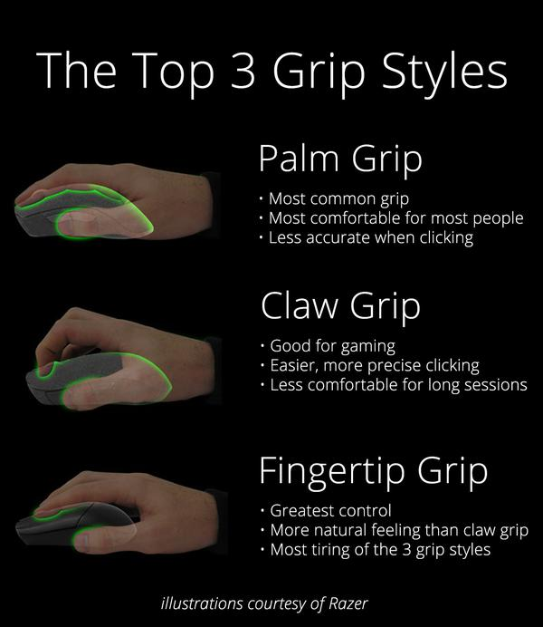 Palm Grip, Claw Grip czy Fingertip Grip
