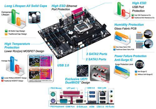 Gigabyte GA-H81M-S2PH S115 0 H81 2DDR3 USB3/GLAN uATX