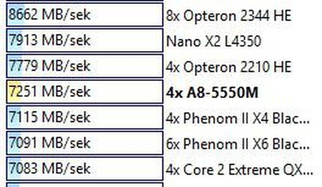 Lenovo G505s fot20