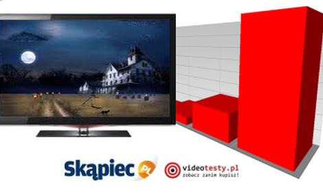 Ranking telewizorów LCD - marzec 2011