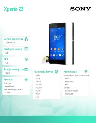 Sony Xperia Z3 DualSIM D6633 Black