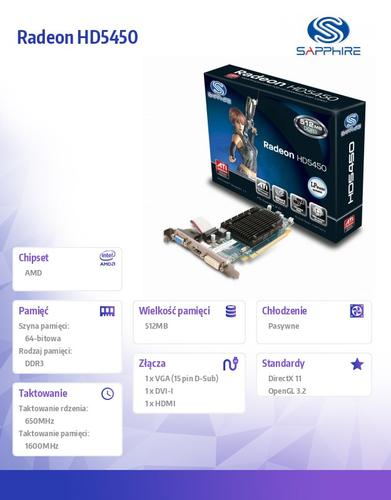 Sapphire Radeon HD5450 512MB DDR3 PCI-E 64BIT DVI/HDMI/D-SUB (Passive) Low-Profile BULK