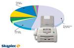 Ranking faksów - listopad 2011