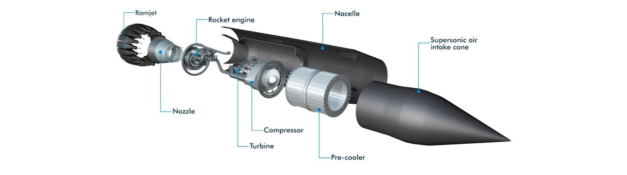 Silnik Sabre to konstrukcja łącząca cechy silnika rakietowego i odrzutowego
