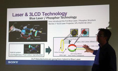 Poznajcie Kompaktowe Projektory Laserowe Sony Dla Biznesu i Edukacji
