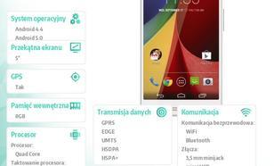 Motorola Moto G 2nd. Gen Dual Sim White