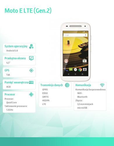 Motorola Moto E LTE White