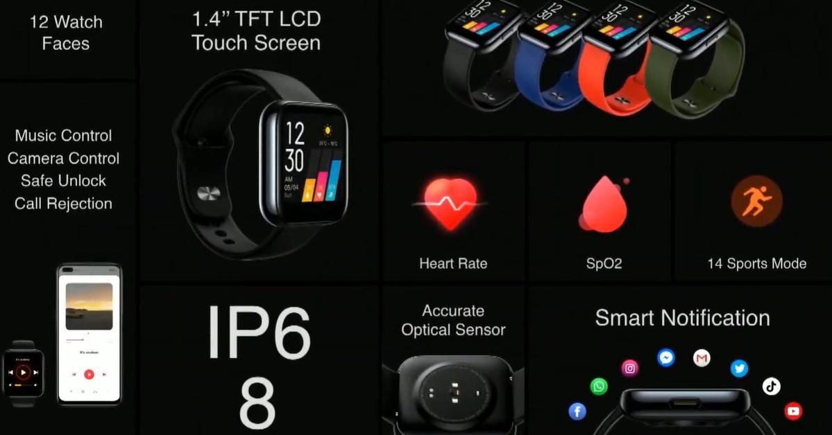 realme watch zaoferuje sporo funkcji jak na urządzenie za 300 złotych