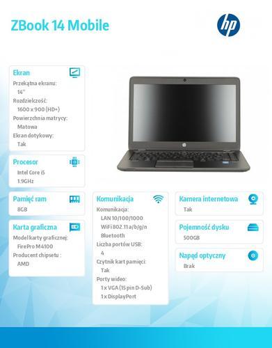 HP ZBook14 i5-4300U W8P 500/8G/14 F4X81AA