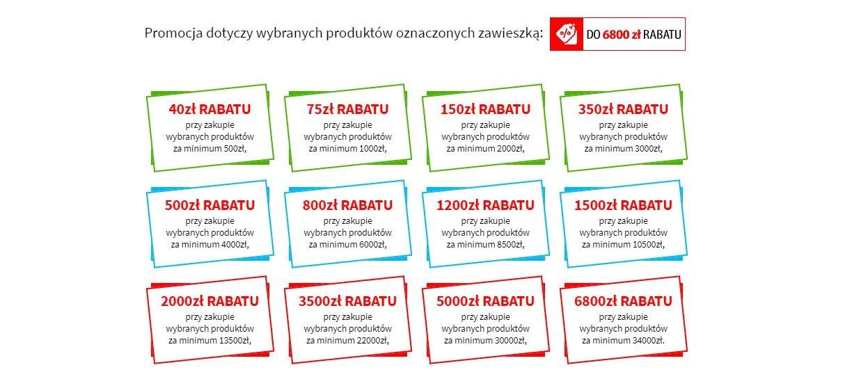 Rabaty do 6800 złotych w Media Expert