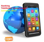 Ranking telefonów komórkowych - IV 2013