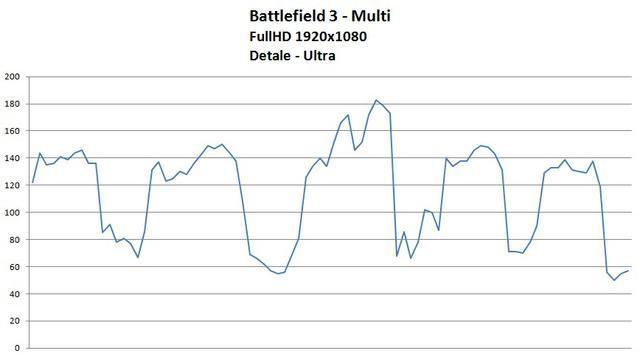Battlefield3_CoolerMaster