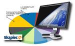 Ranking monitorów - sierpień 2010