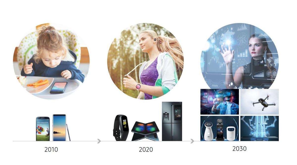 Wizja przyszłości Samsunga (fot. Samsung)
