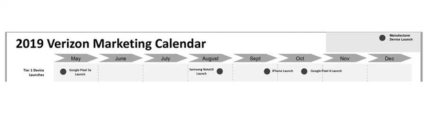 Kalendarz wydawniczy Verizona zdradza premierę iPhone'a