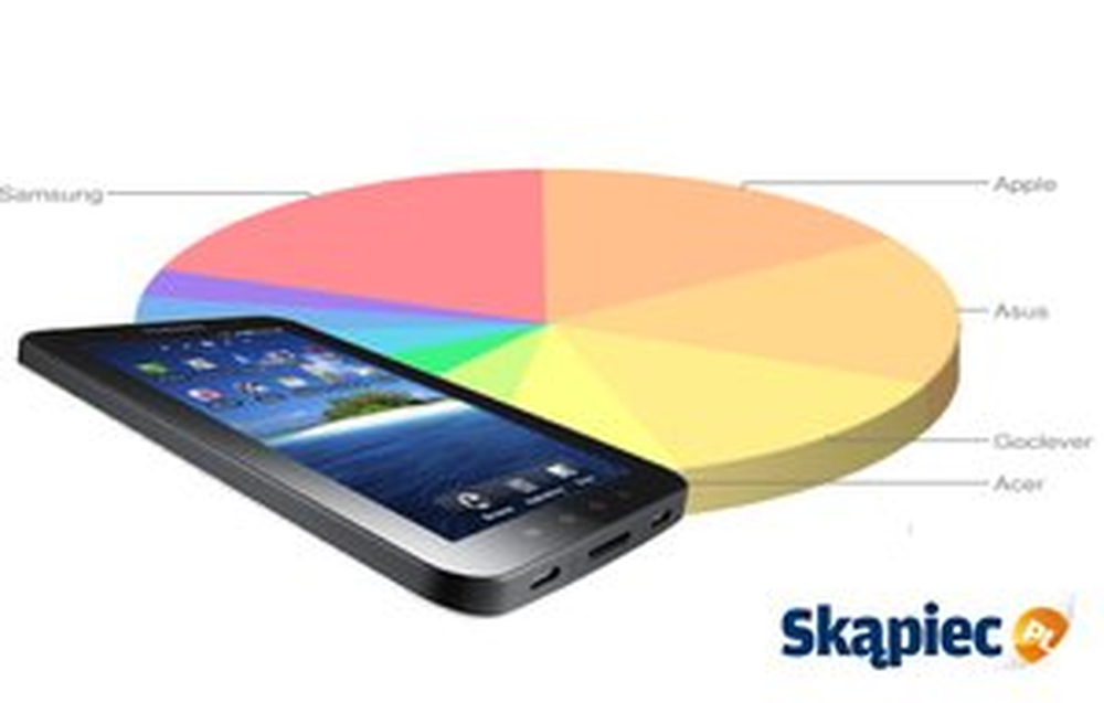 Ranking tabletów - maj 2013